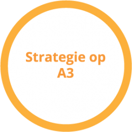 Strategie op A3